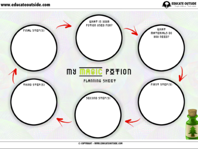 Instruction Writing: Potion Making