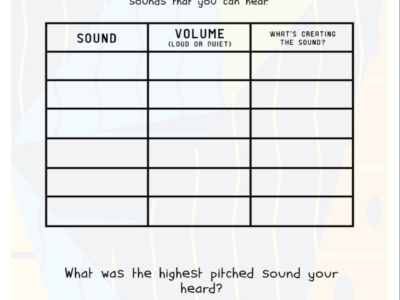 Sound Investigations: Pitch and Volume