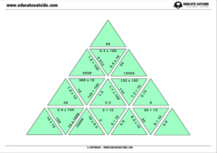 Place Value: Multiplying by 10, 100, & 1000 Tarsia Puzzle